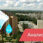 Анализ воды в Протвино